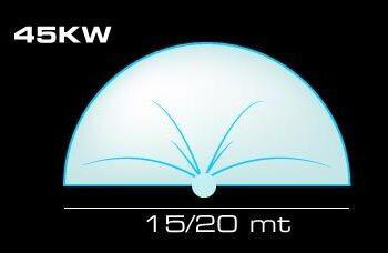 water-screen